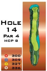 Hole_14uusi