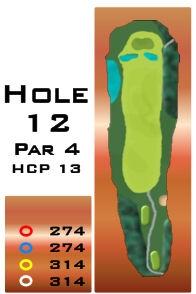 Hole_12uusi