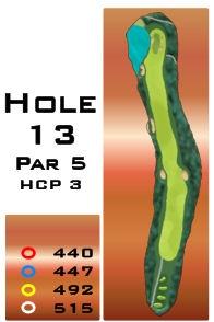 Hole_13uusi