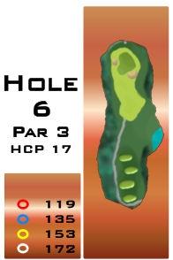 Hole_6uusi