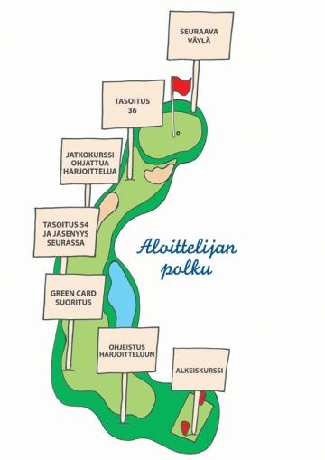 aloittelijanpolku_netti_rgb_360